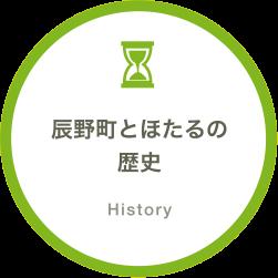 辰野町とほたるの歴史